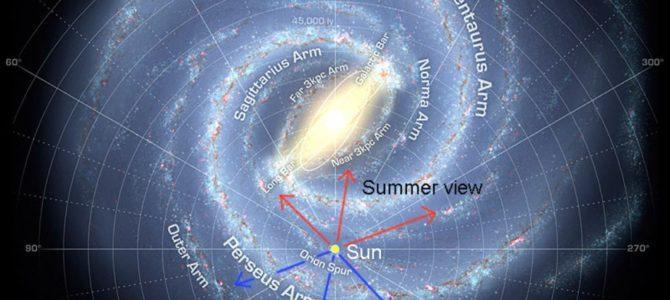 हेमंत व शिशिर ऋतुंमध्ये तारे अधिक तेजस्वी का दिसतात?
