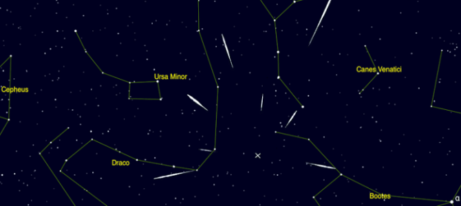 Quadrantids Meteor Shower in January from Pune